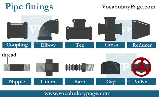 pipe fitting parts