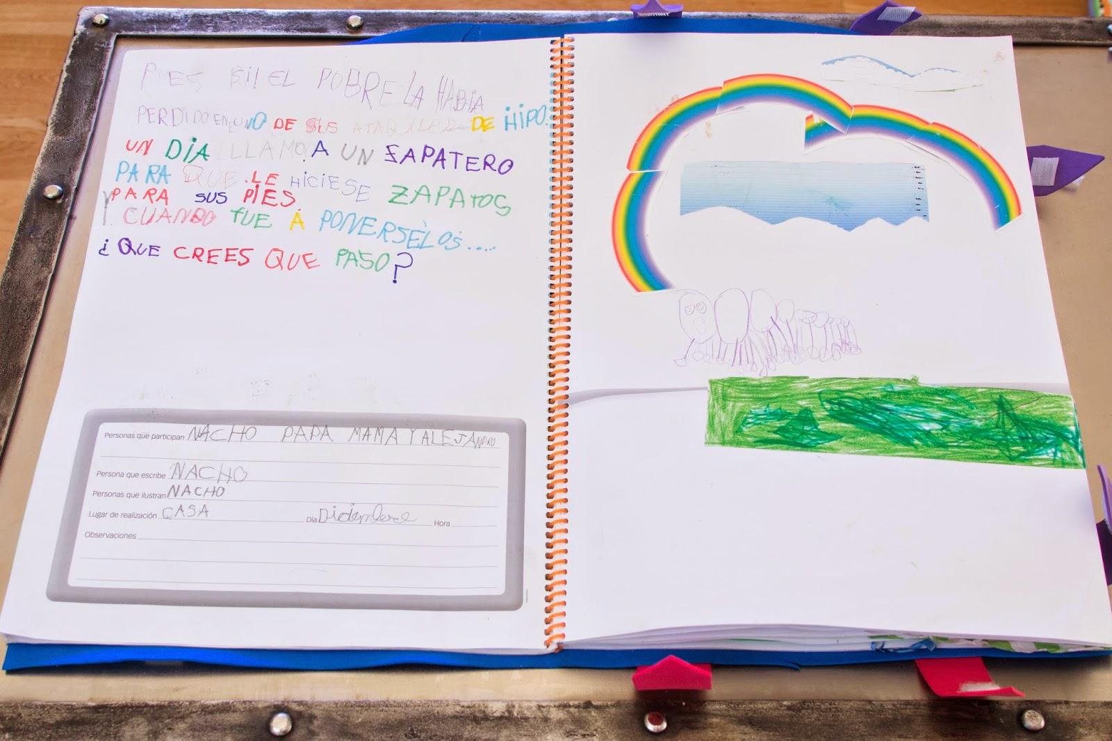 BLOG DE PATRI, educación infantil: NUESTRO LIBRO VIAJERO