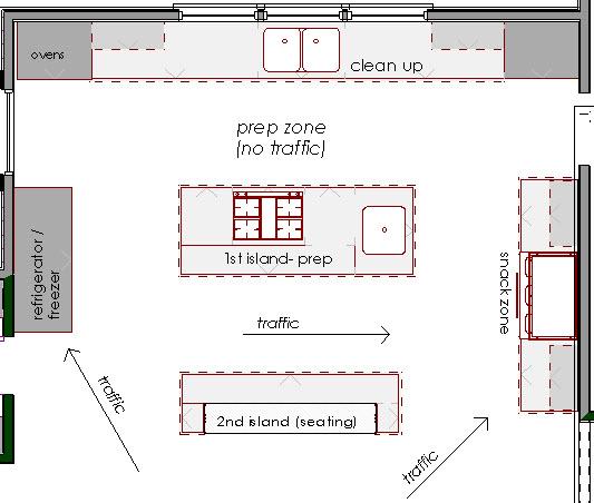 Kitchen Design Plans With Island: Design ManifestDesign
