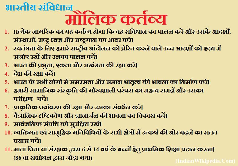 Maulik Kartavya - Bhartiya Samvidhan