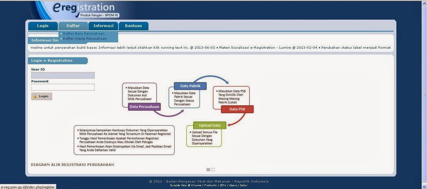 Nama Perusahaan Manufaktur The American News Service Cara Daftar Akun Di Sistem E Registration Ereg Bpom Ri Ardheys