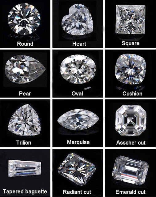 Moissanite-Diamond-gemstones-fancy-shapes-wholesale-suppliers