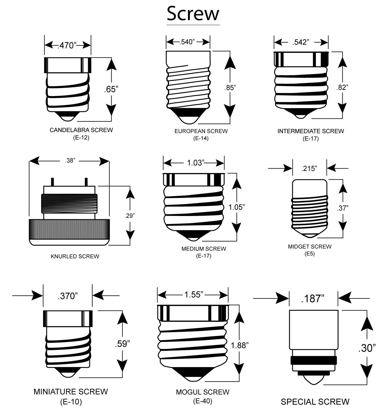 Led Light Different Types Of Led Bulb Ges Led Led Base