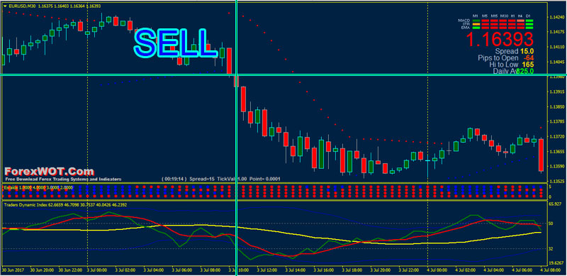 IntraDay-Parabolic-Sar-Forex-BUY