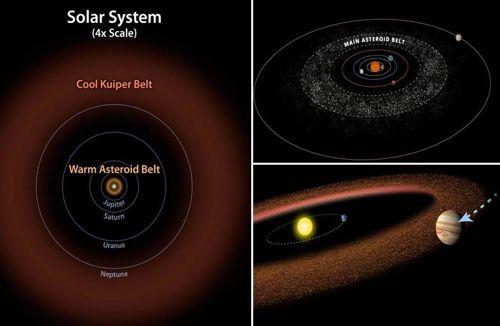 pusat tata surya