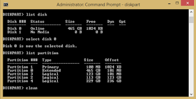 Solusi Tutorial Instal Windows 7 Notebook/Laptop Dengan System UEFI Terbaru