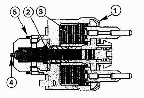 Electronic Unit Injector Diesel Engine Wiring Diagram ~ Odicis