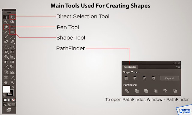 Tools which we are going to use: