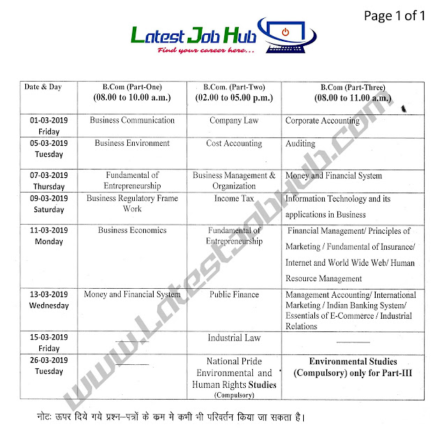 RMLAU BCOM EXAM SCHEME 2019 , RMLAU Examination Scheme 2019, Exam time table 2019, rmlau exam sceme, jawahar lal nehru exam scheme, jnmpgbbk 2019, exam time table, 2019 exam scheme, Harakh pg college time table, ganga college time table 2019 barabanki, patel mahila college exam scheme 2019, sant kavi baijnath exam time table, rml online exam time table, RMLAU Exam scheme 2019, rmlau exam time table 2018, ba exam scheme 2019 RMLAU, bsc exam sheme, bcom exam sheme 2019, bachelor of science exam scheme 2019