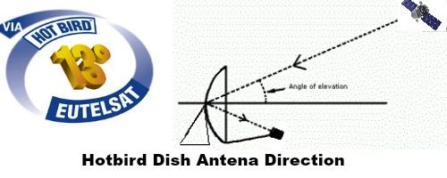 New international Armenian DTH TV service launched on Hotbird