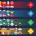 Jadwal UEFA Nations League 2018-19 Pertandingan KE 03