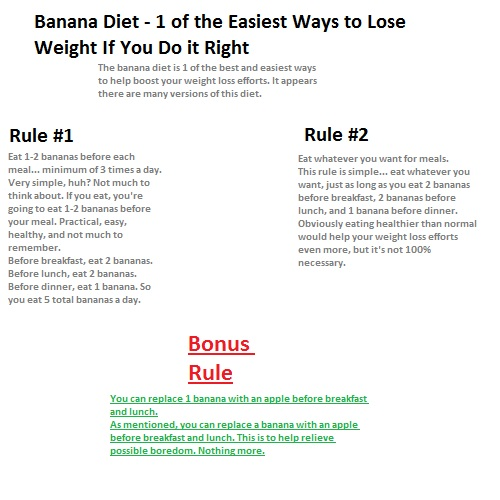 3 Day Weight Loss Banana Diet