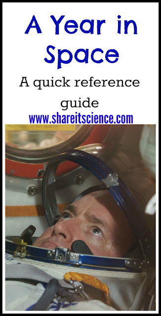 A quick reference guide about NASA astronaut Scott Kelly's year long mission in the International Space Station. Links for kids and adults!