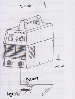 Sơ đồ đấu nối, lắp đặt các bộ phận máy hàn que ARC 250