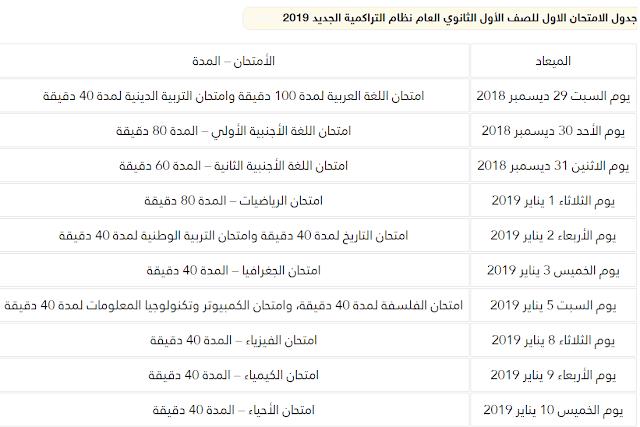 الجدول الرسمى لامتحانات الصف الاول الثانوى 2019