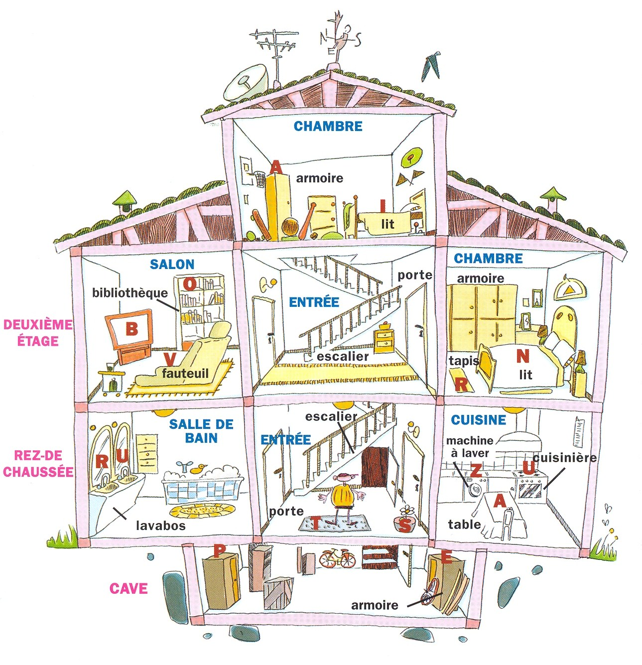 franc s en el cole ma chambre et ma maison. Black Bedroom Furniture Sets. Home Design Ideas