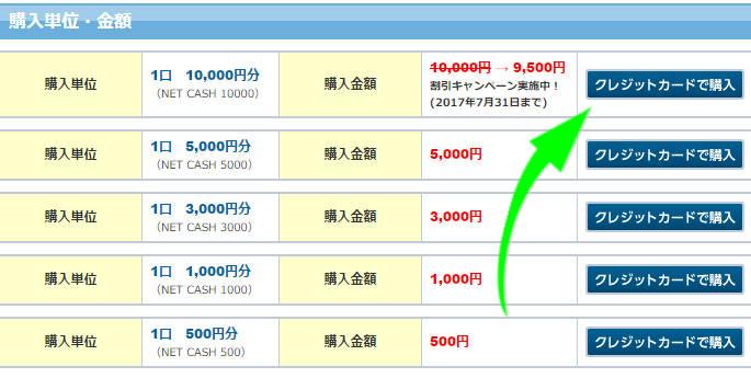 net cash 割引