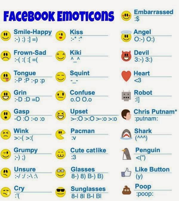 Simbol emoticon chat fb