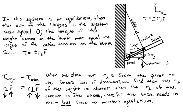 physics of firearms essay Arxiv is an e-print service in the fields of physics, mathematics, computer science, quantitative biology, quantitative finance, statistics, electrical engineering and systems science, and economics.