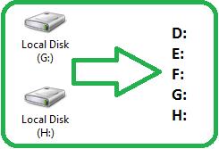 cara mengubah nama drive harddisk