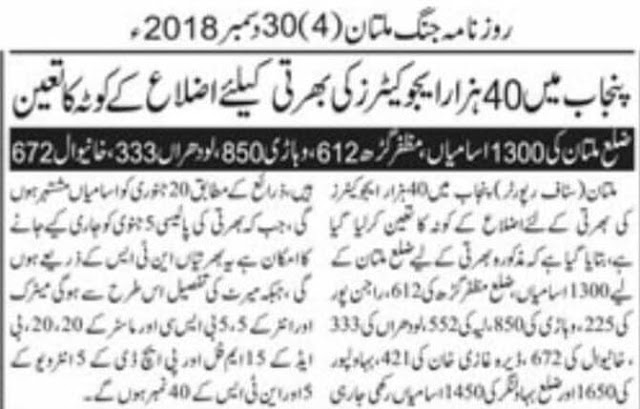 district wise educators seats 2018-19  tehsil wise seats of educators in punjab 2019  district wise seats of educators 2019  educators jobs 2019  upcoming educators jobs 2018-19  punjab educators jobs 2018-19  tehsil wise allocation of educators 2019  district wise seats of educators 2019