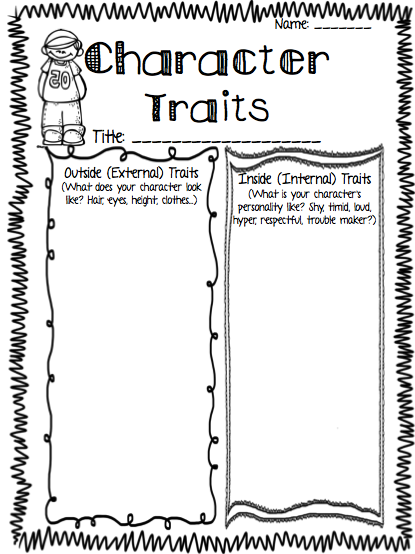 Character analysis graphic organizers for kids , Writing a