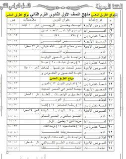 حمل مذكرة منهج اللغة العربية الصف الأول الثانوي الفصل الدراسي الثاني للاستاذ شريف فهمى