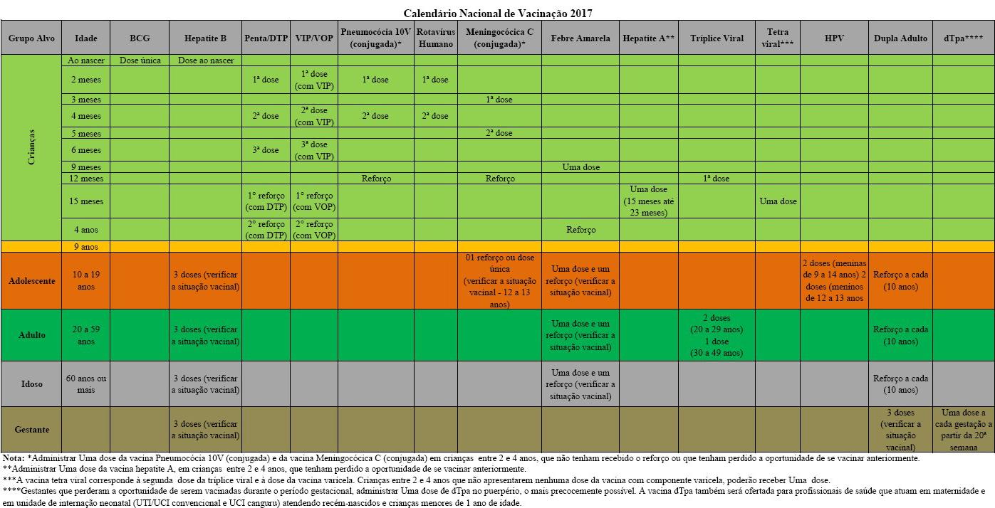 Calendario De Vacunacion 2020.Blog Colaborativo Cambios Del Calendario De Vacunacion Brasil 2017