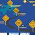 Truecoins LTD Menerapkan Konsep Syariah Yang Memberikan Profit Hingga 5% Setiap Hari Dari Hasil Mining dan Trading