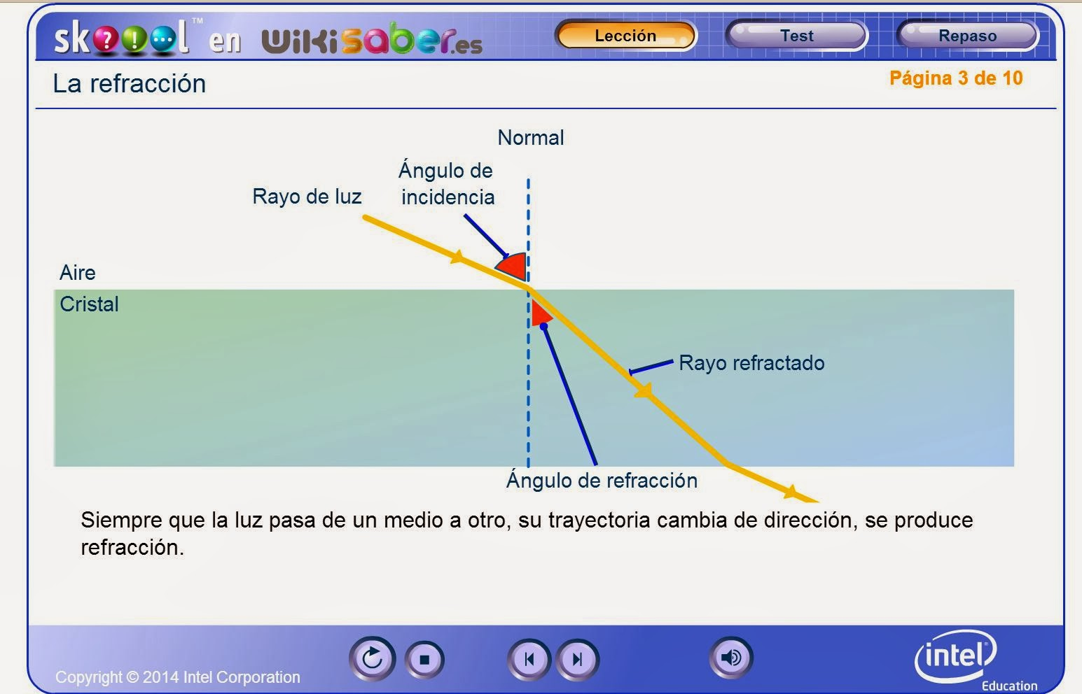 http://www.wikisaber.es/Contenidos/LObjects/refraction/index.html