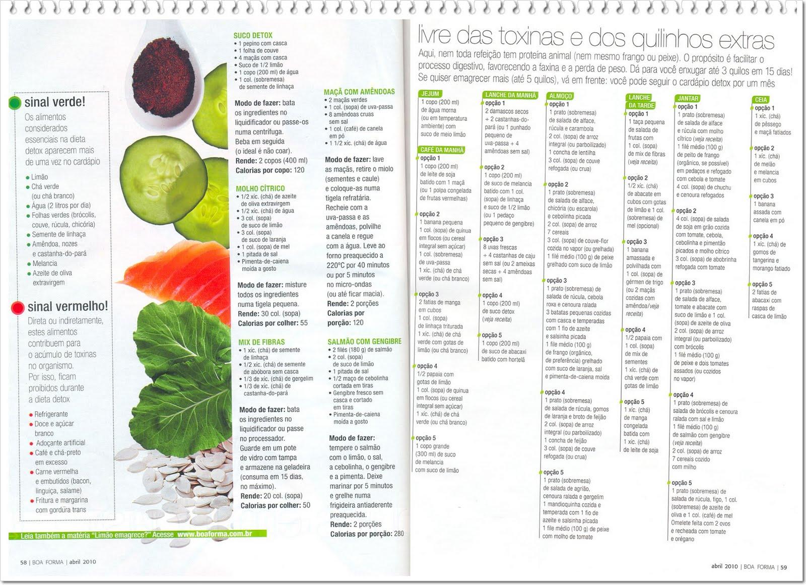 Dieta detox para dos dias
