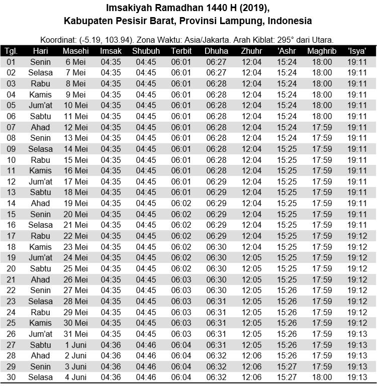 Jadwal imsakiyah Kab Pesisir Barat 1440 h 2019 m
