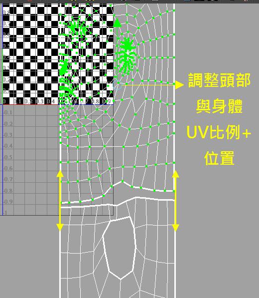 Human UV 74