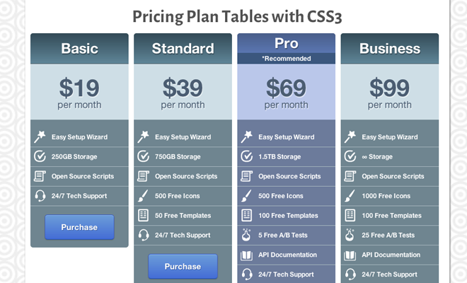 How To Design Custom Pricing Plan Tables with HTML5 and CSS3