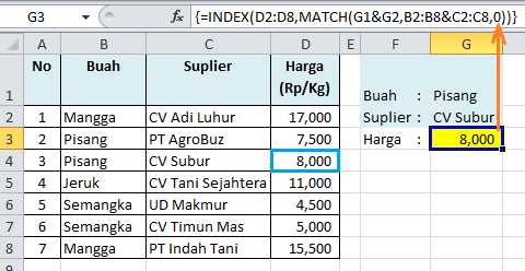 Rumus INDEX MATCH cari data