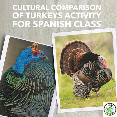 Thanksgiving Turkey Comparison Activity for Spanish Class
