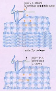 ojales-saquito-crochet
