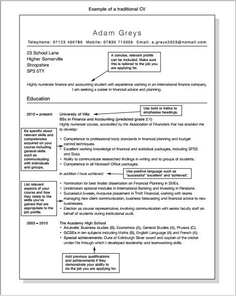 Contoh CV Bahasa Inggris jenis CV Tradisional