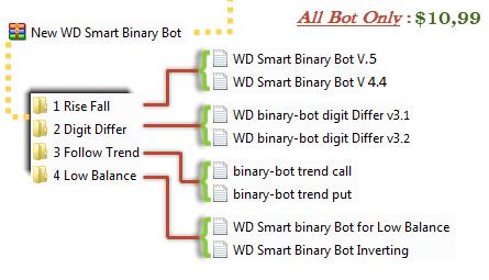 Binary options bot free download