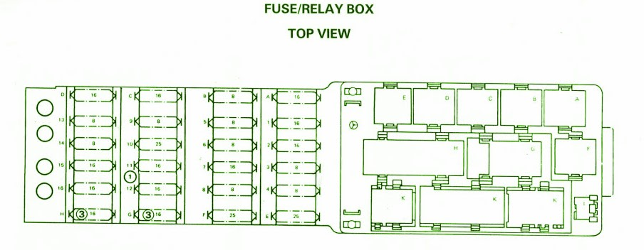 fuse box diagram mercedes w124 etm 1986 1992   mercedes Audi 80 Fuse Box Fuse Box Diagram Mercedes W124 ETM 1986 1992