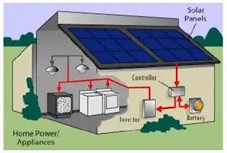 harga listrik tenaga surya 5000 watt