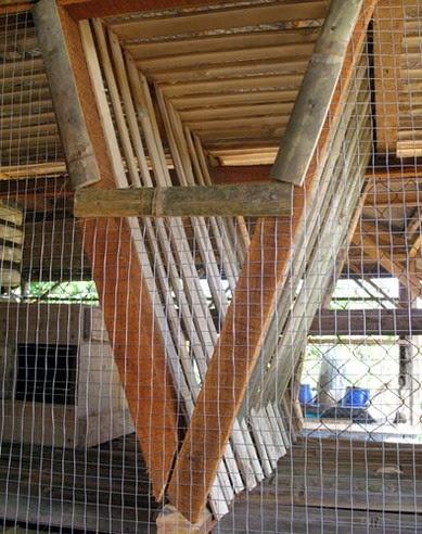 Indonesia Tourism: Cara Membuat Kandang Kelinci