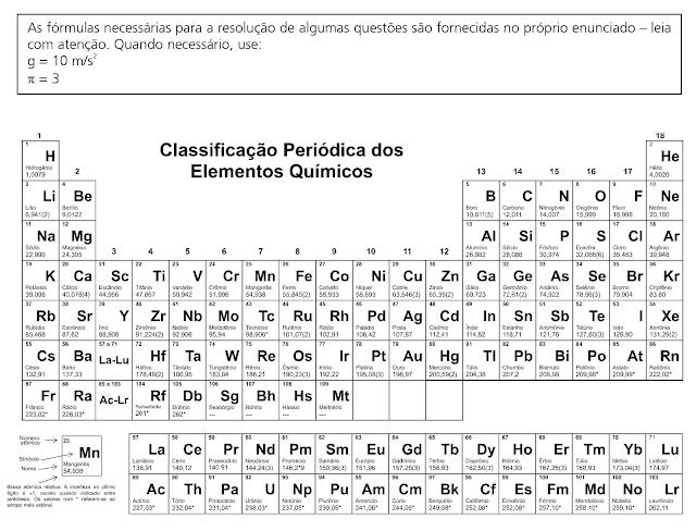 tabela-unicamp-2018-provas-de-quimica-fisica-biologia