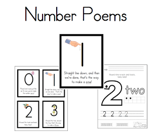 Empowering Little Learners: Number Formation Poems