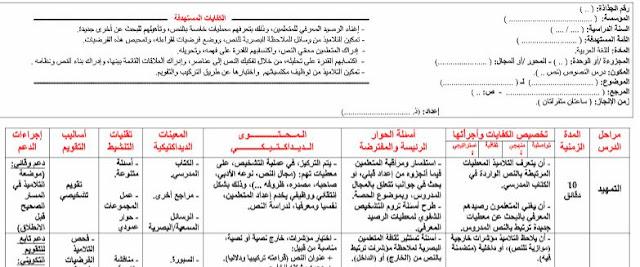 نموذج جذاذة دروس النصوص لأساتذة التعليم الثانوي