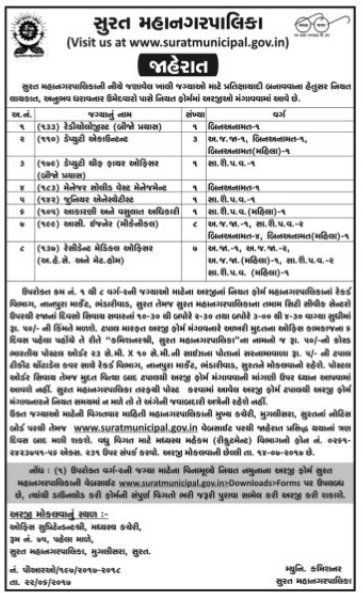 SMC Recruitment for Dy. Accountant, Dy. Chief Fire Officer & Various Others Posts 2017
