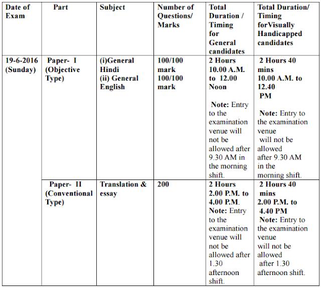 Exam Pattern for SSC Jr./ Sr. Hindi Translators, Jr.Translators & Hindi Pradhyapak Exam, 2016