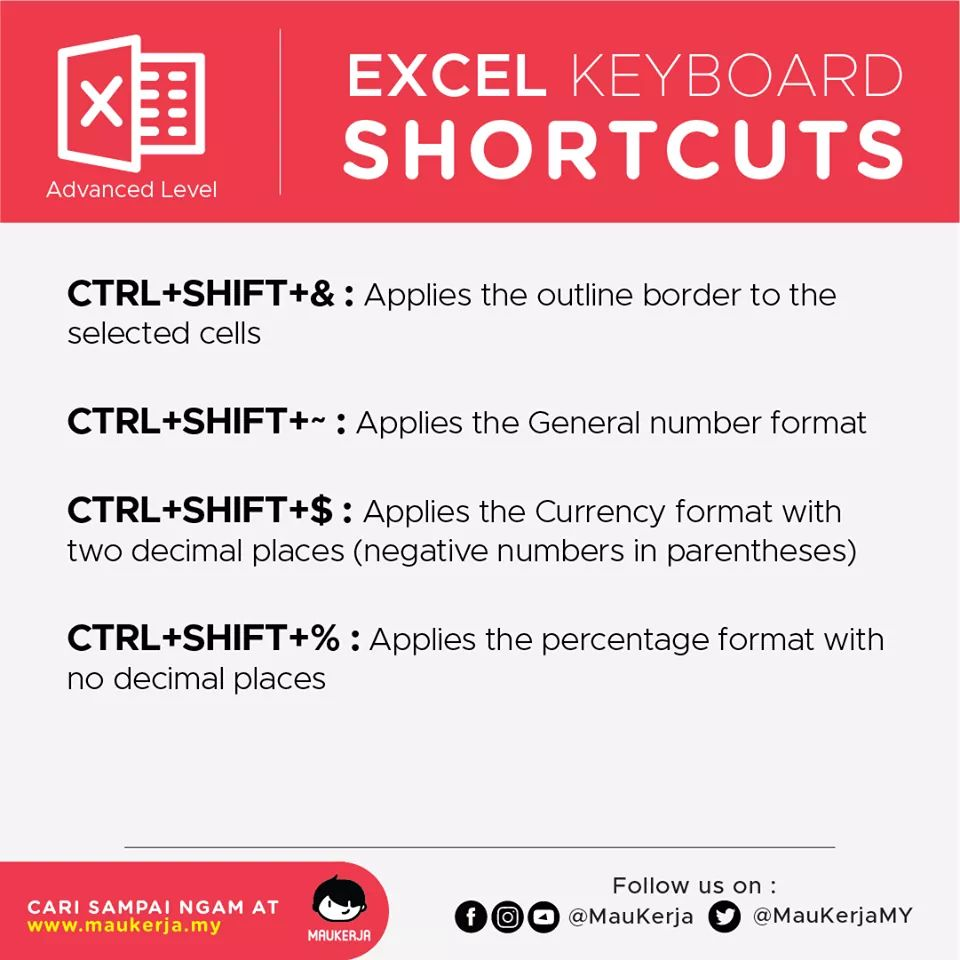TIPS 60+ Shortcut Microsoft Excel untuk Pekerja, Pelajar