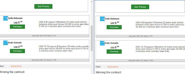 trik profit trading yang di persembahkan oleh komunitas trader binary.com sebagai materi pelatihan dan privat gratis binary.com