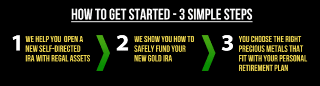 gold ira rollover rules
